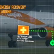 easyjet-hybrid-plane-kinetic-energy-recovery