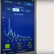 This mobile energy app will help you keep an eye on your budget