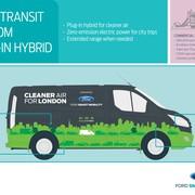 ford-transit-custom-plugin-hybrid-overview