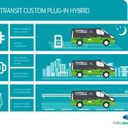 ford-transit-custom-plugin-hybrid-use