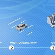 426183300_infographic_four_stages_of_autonomous_drive