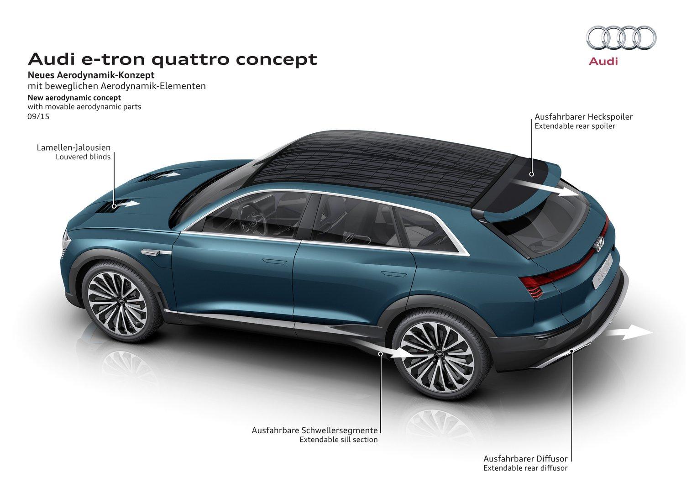 Audi A Electric Car Price
