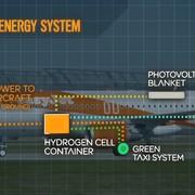 easyjet-hybrid-plane-energy-system