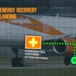 easyJet's hybrid plane design with a hydrogen fuel cell inside