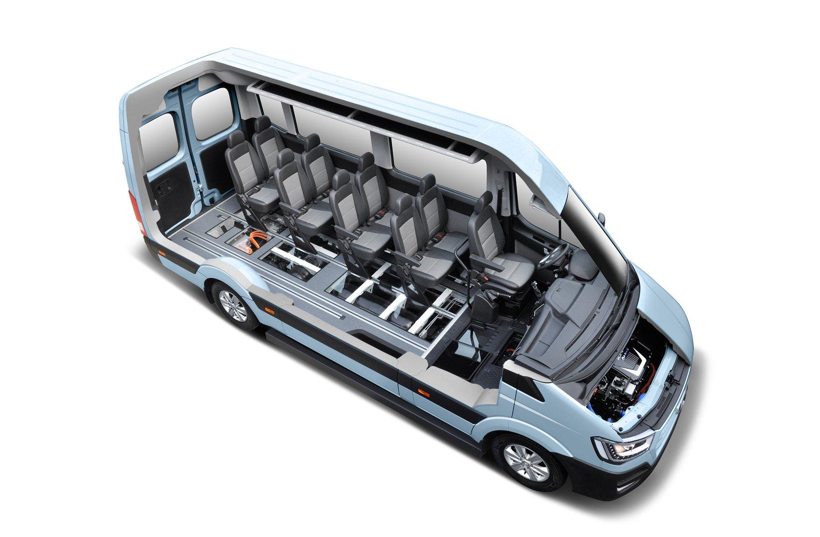 Hyundai 39 s hydrogen fuel cell minibus concept driving - Commercial van interiors locations ...
