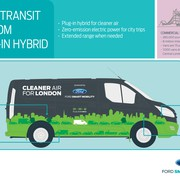 ford-transit-custom-plugin-hybrid-overview