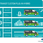 ford-transit-custom-plugin-hybrid-use