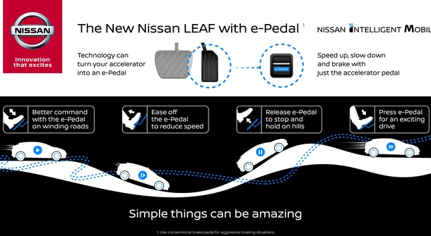 Next generation Nissan Leaf will introduce e-Pedal