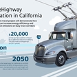 Siemens started testing eHighway in the US