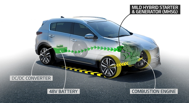Kia to present first mild hybrid-diesel power plant by in second half of 2018