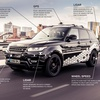 bself_driving_range_rover_sport_infographic